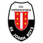 jodanboys